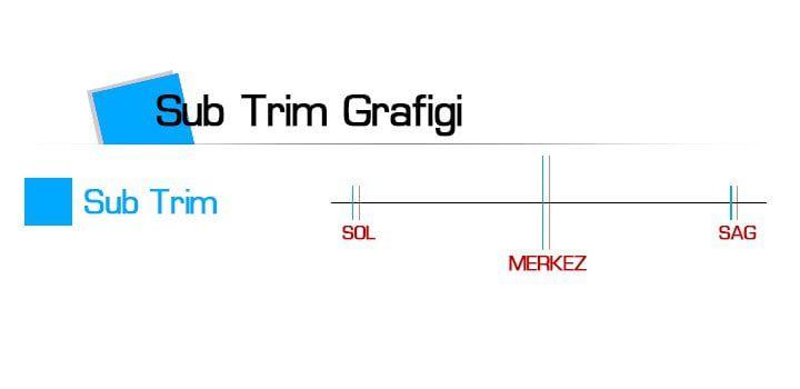 sub-trim