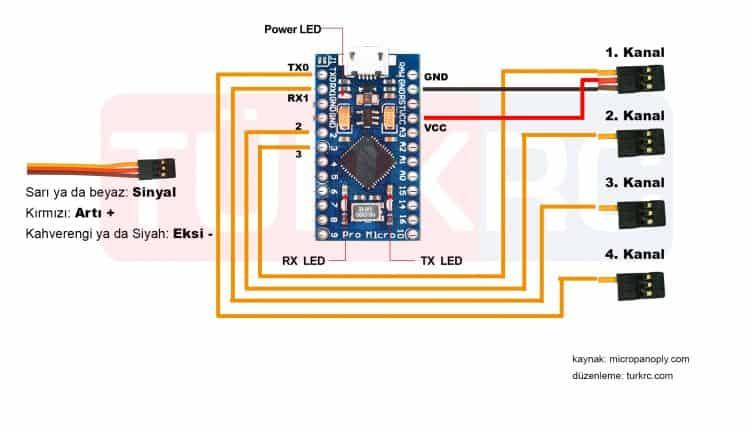 vrc-adapter-scheme
